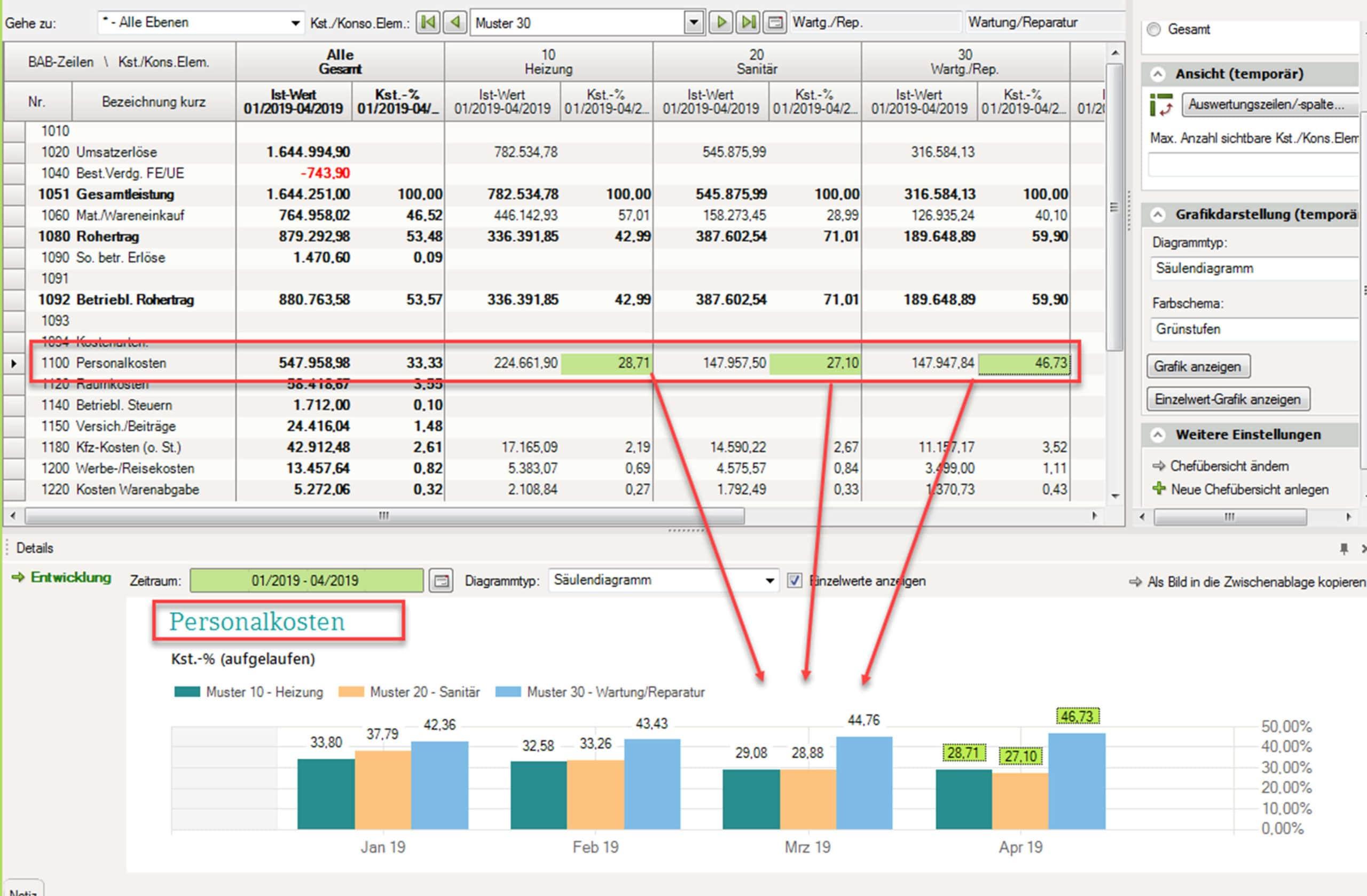 Screenshot zeigt Ansicht des Programms zur Kostenrechnung