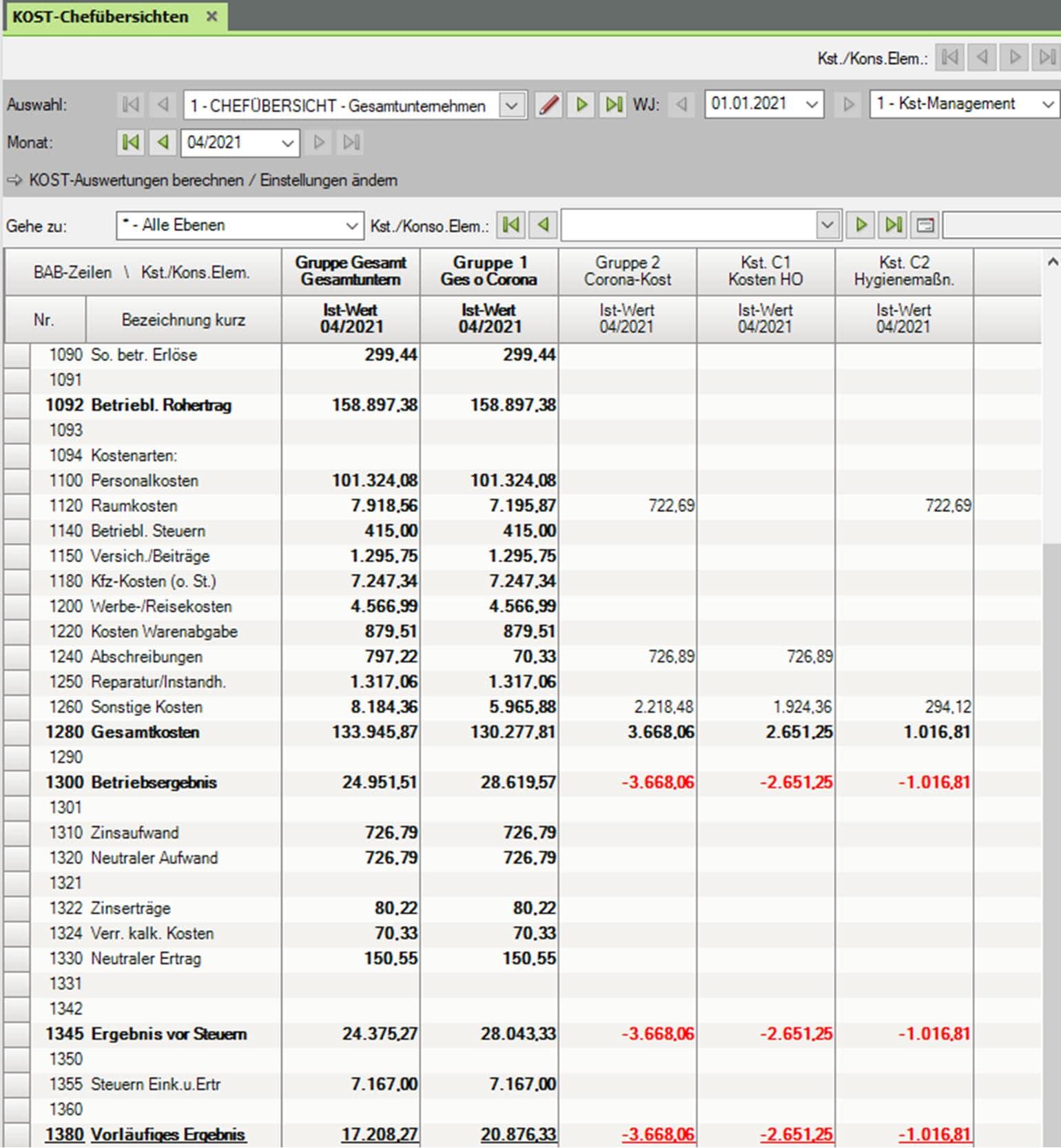 Kostenmanagement Chefübersicht